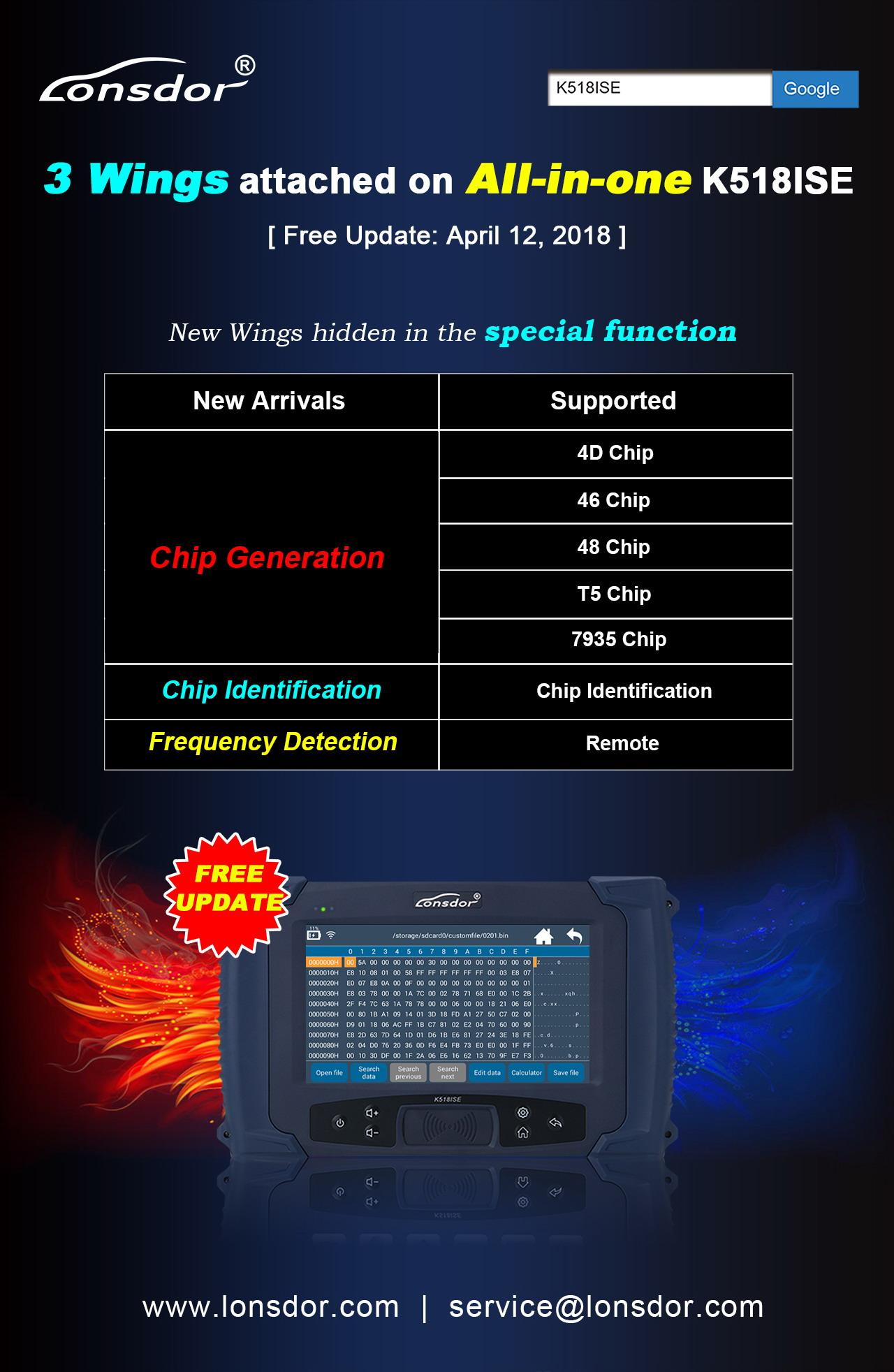 180412-芯片 遥控